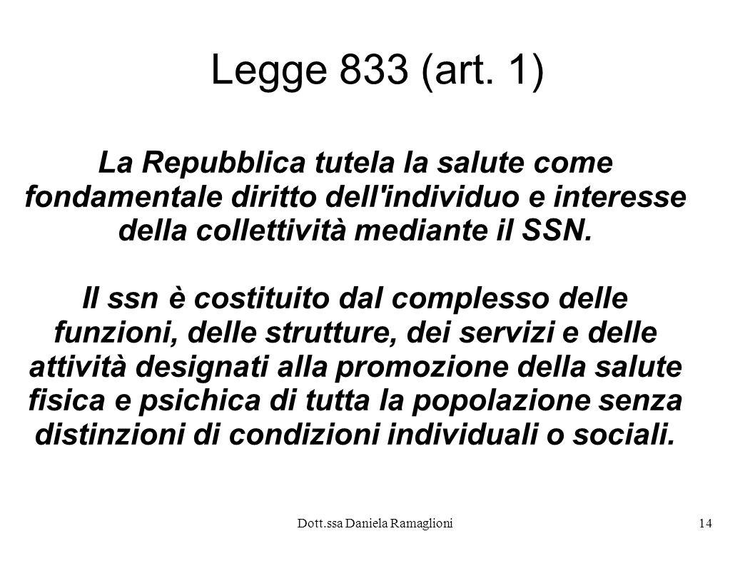 Dott.ssa Daniela Ramaglioni14 Legge 833 (art. 1) La Repubblica tutela la salute come fondamentale diritto dell'individuo e interesse della collettivit