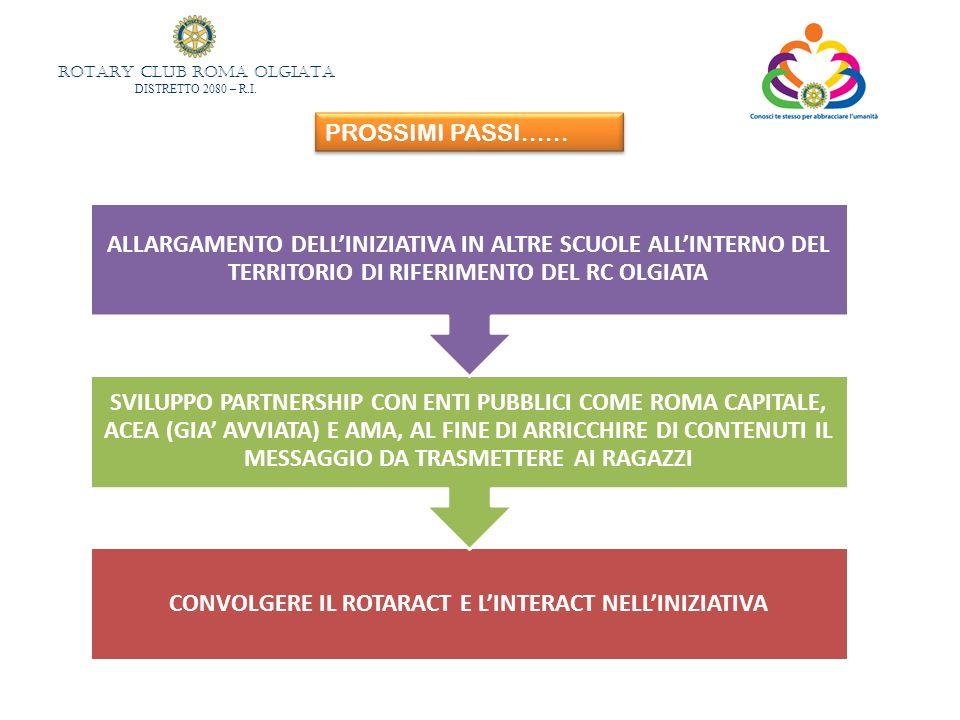 ROTARY CLUB ROMA OLGIATA DISTRETTO 2080 – R.I. PROSSIMI PASSI...... CONVOLGERE IL ROTARACT E LINTERACT NELLINIZIATIVA SVILUPPO PARTNERSHIP CON ENTI PU
