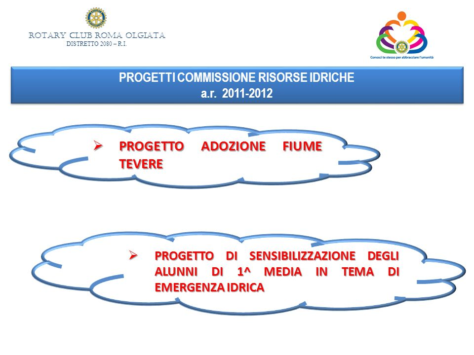 ROTARY CLUB ROMA OLGIATA DISTRETTO 2080 – R.I. PROGETTO ADOZIONE FIUME TEVERE PROGETTO ADOZIONE FIUME TEVERE PROGETTI COMMISSIONE RISORSE IDRICHE a.r.