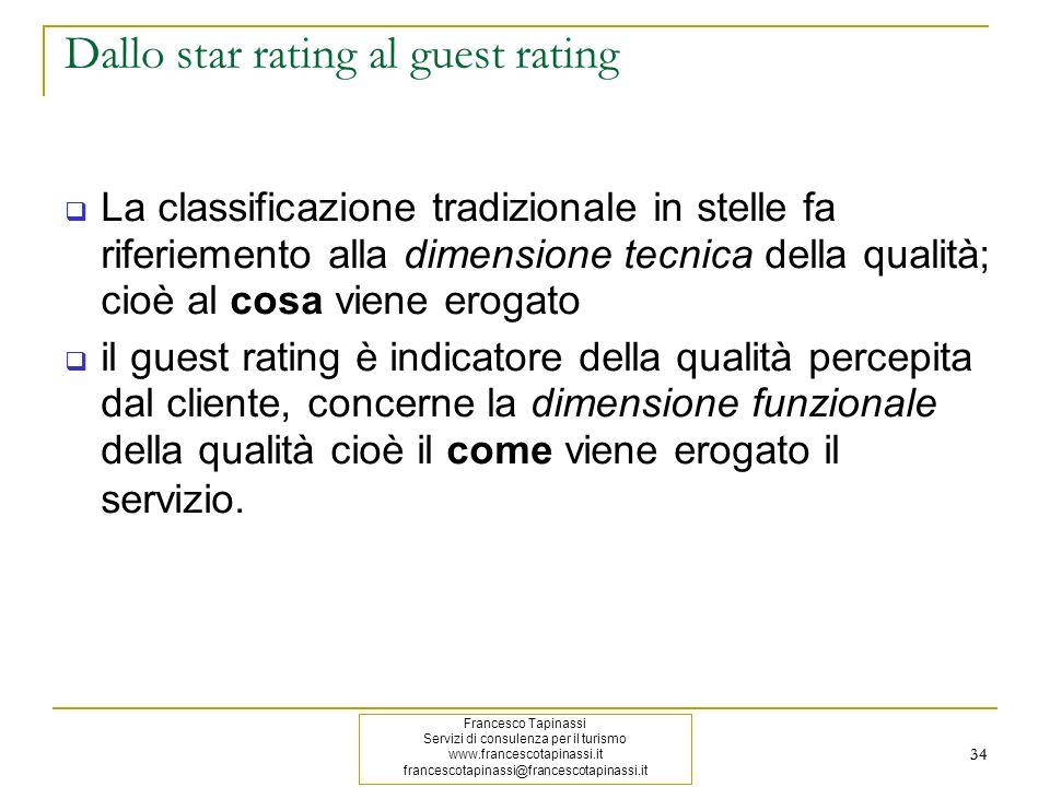 34 Dallo star rating al guest rating La classificazione tradizionale in stelle fa riferiemento alla dimensione tecnica della qualità; cioè al cosa vie