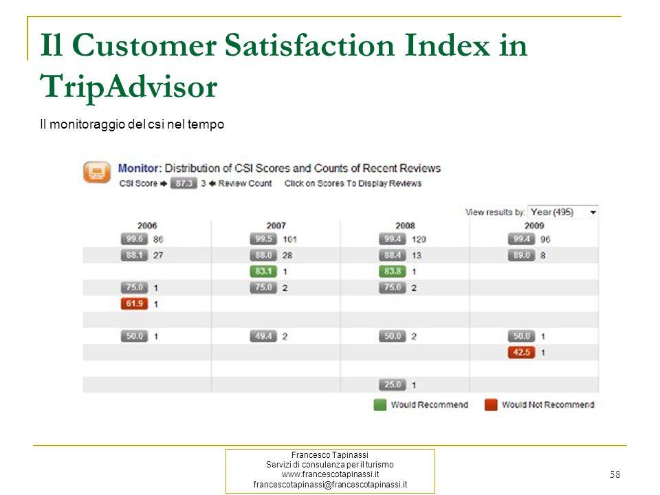 Il Customer Satisfaction Index in TripAdvisor Il monitoraggio del csi nel tempo Francesco Tapinassi Servizi di consulenza per il turismo www.francesco