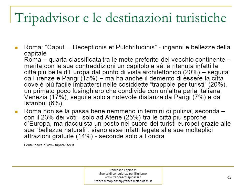 Tripadvisor e le destinazioni turistiche Roma: Caput …Deceptionis et Pulchritudinis - inganni e bellezze della capitale Roma – quarta classificata tra
