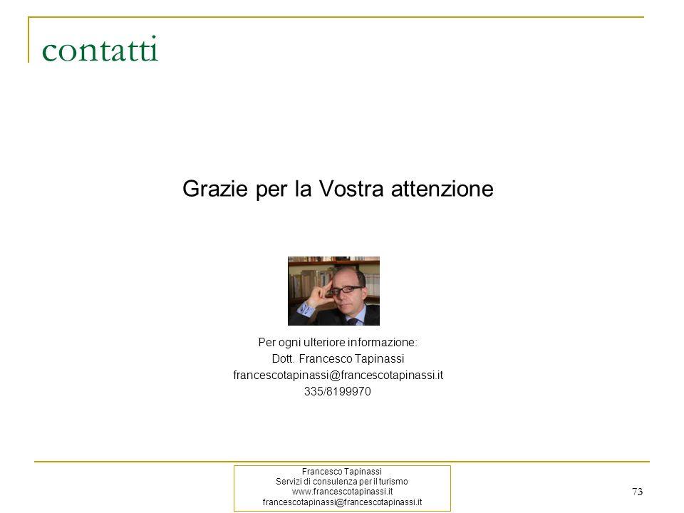 73 contatti Grazie per la Vostra attenzione Per ogni ulteriore informazione: Dott. Francesco Tapinassi francescotapinassi@francescotapinassi.it 335/81