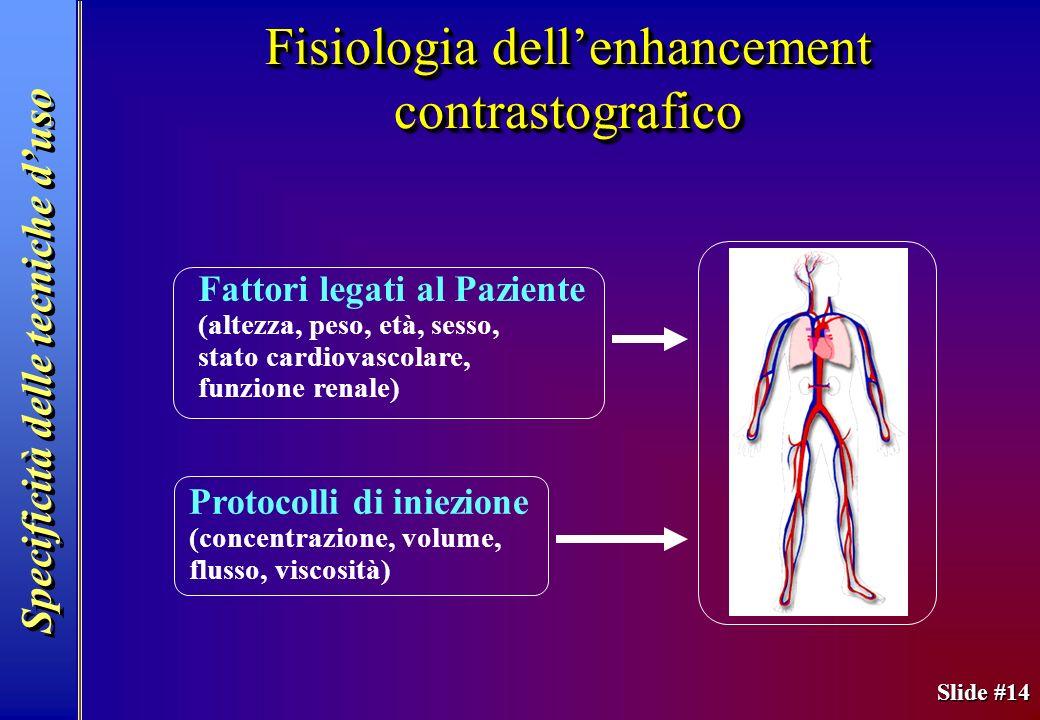Slide #14 Fisiologia dellenhancement contrastografico Fattori legati al Paziente (altezza, peso, età, sesso, stato cardiovascolare, funzione renale) P