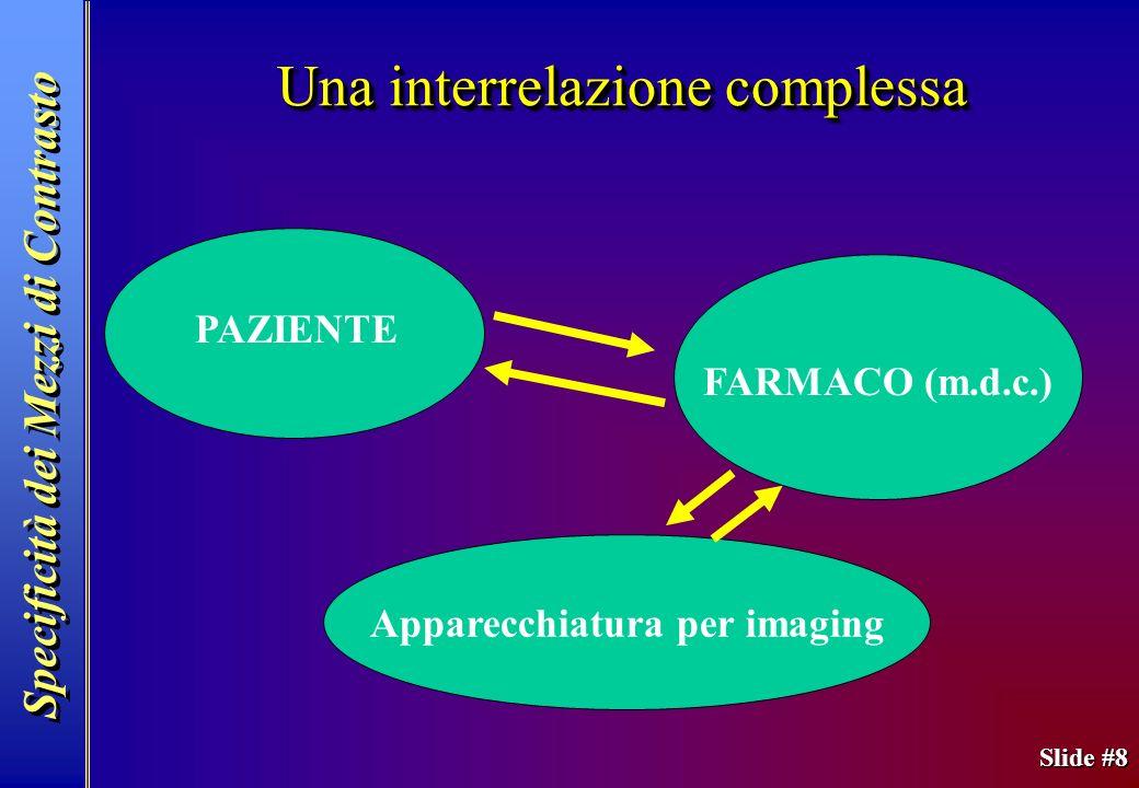 Slide #8 PAZIENTE FARMACO (m.d.c.) Apparecchiatura per imaging Una interrelazione complessa Specificità dei Mezzi di Contrasto