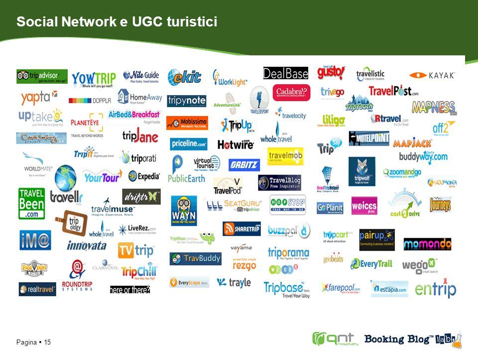 Pagina 16 Social Network, UGC e applicazioni web 2.0 non turistici