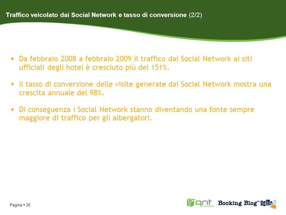 Pagina 20 Traffico veicolato dai Social Network e tasso di conversione (2/2) Da febbraio 2008 a febbraio 2009 il traffico dai Social Network ai siti u