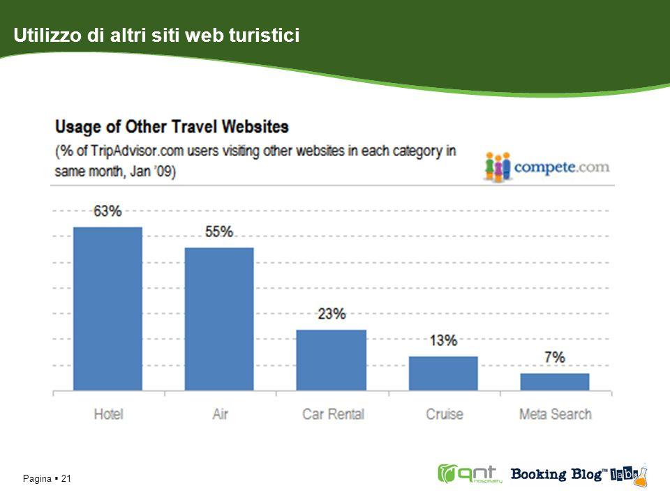 Pagina 21 Utilizzo di altri siti web turistici