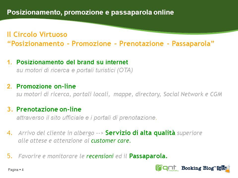 Pagina 4 Il Circolo Virtuoso Posizionamento – Promozione – Prenotazione - Passaparola 1.Posizionamento del brand su internet su motori di ricerca e po