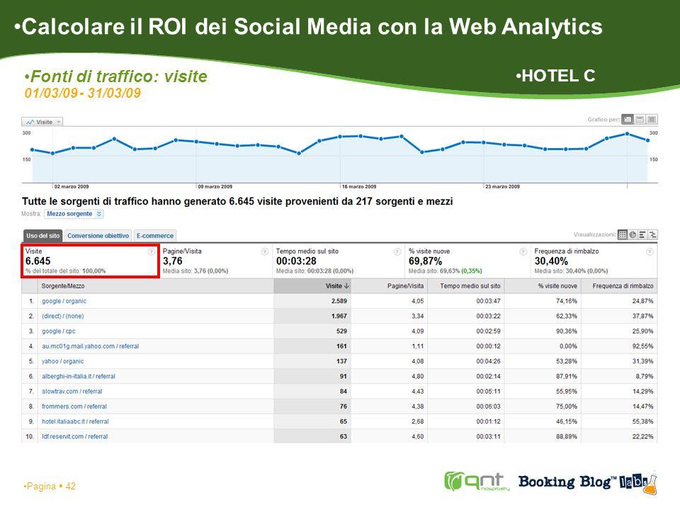 Pagina 43 Calcolare il ROI dei Social Media con la Web Analytics Fonti di traffico: revenue 01/03/09 - 31/03/09 HOTEL C