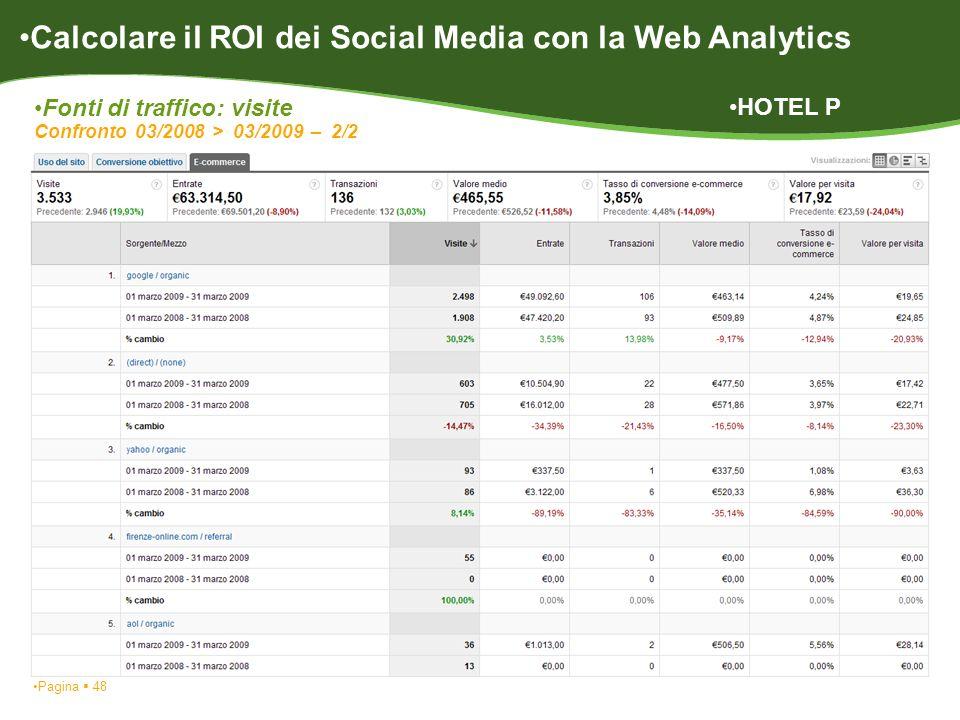 Pagina 48 Calcolare il ROI dei Social Media con la Web Analytics Fonti di traffico: visite Confronto 03/2008 > 03/2009 – 2/2 HOTEL P