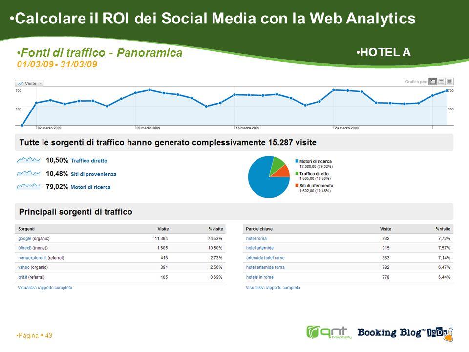 Pagina 50 Calcolare il ROI dei Social Media con la Web Analytics Andamento e-commerce 01/03/09 - 31/03/09 HOTEL A