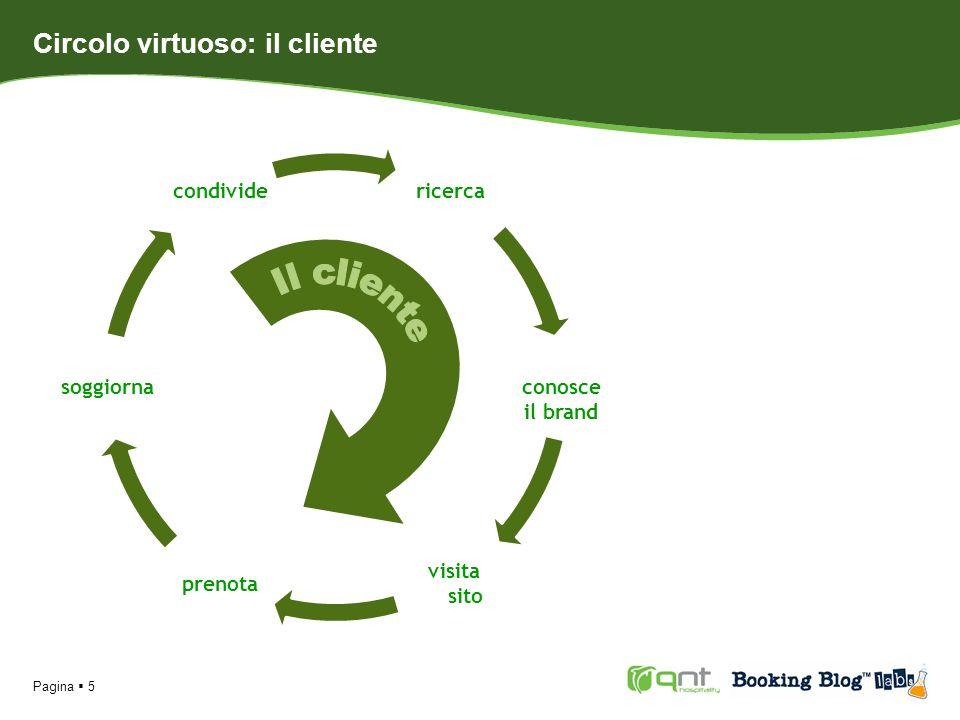 Pagina 5 Circolo virtuoso: il cliente