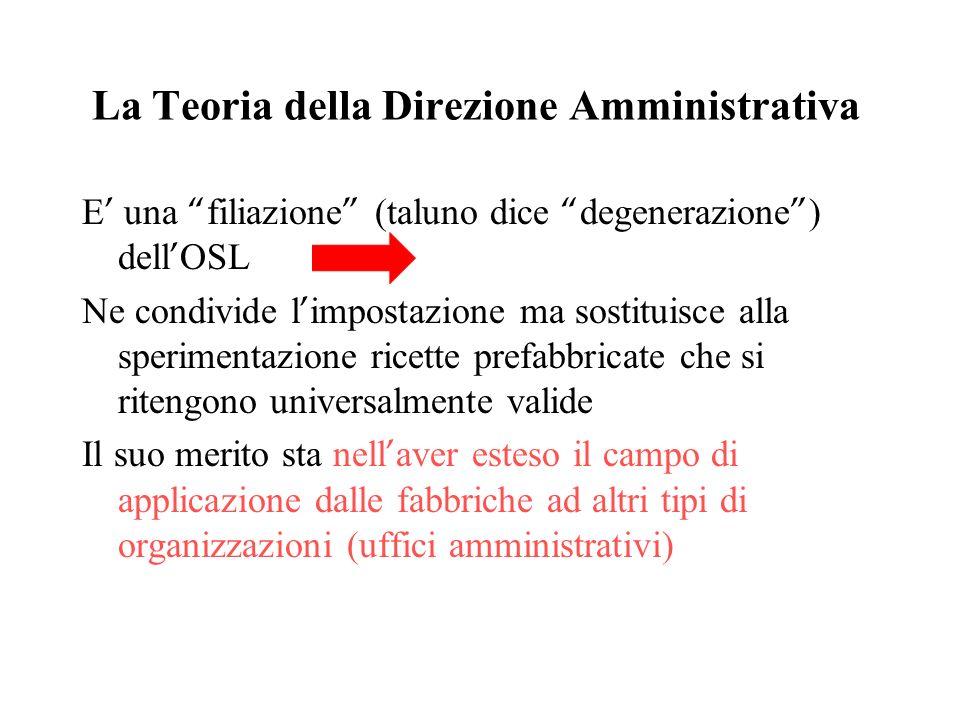 La Teoria della Direzione Amministrativa E una filiazione (taluno dice degenerazione ) dell OSL Ne condivide l impostazione ma sostituisce alla sperim