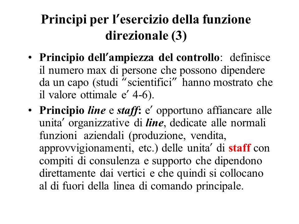 Principi per l esercizio della funzione direzionale (3) Principio dell ampiezza del controllo: definisce il numero max di persone che possono dipender