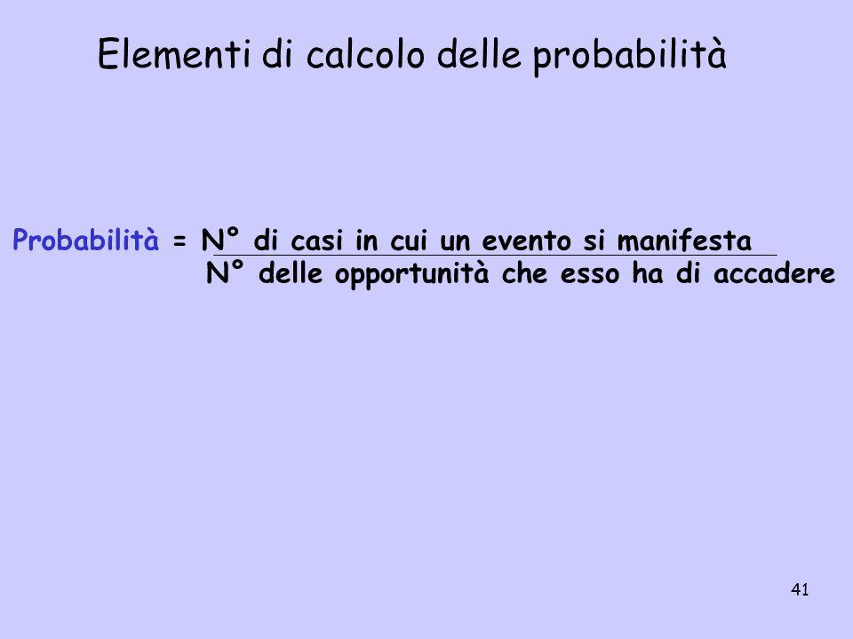 41 Probabilità = N° di casi in cui un evento si manifesta N° delle opportunità che esso ha di accadere Elementi di calcolo delle probabilità