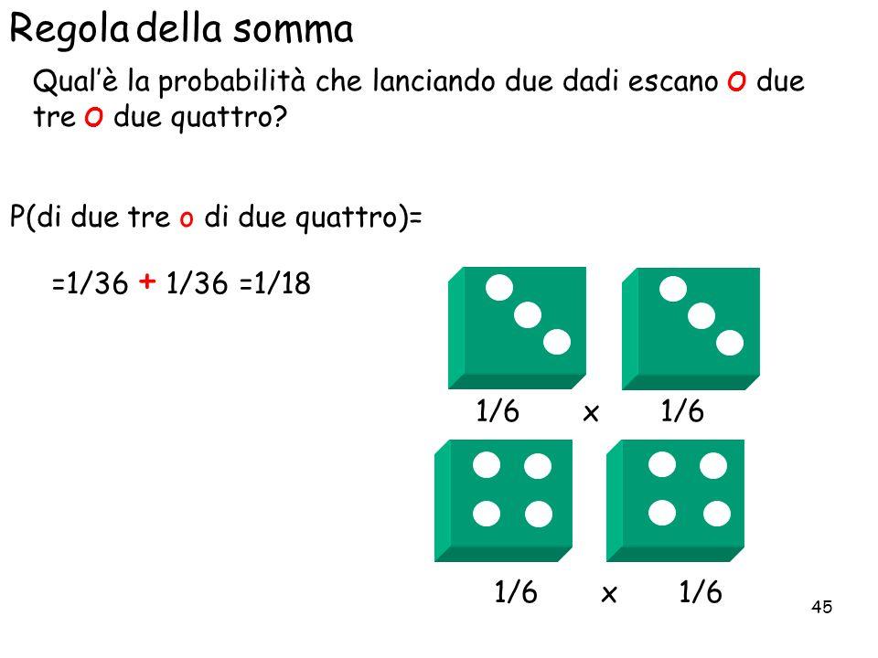 45 P(di due tre o di due quattro)= Regola della somma =1/36 + 1/36 =1/18 1/6 x 1/6 Qualè la probabilità che lanciando due dadi escano O due tre O due