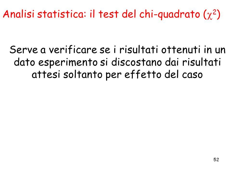 52 Analisi statistica: il test del chi-quadrato ( 2 ) Serve a verificare se i risultati ottenuti in un dato esperimento si discostano dai risultati at