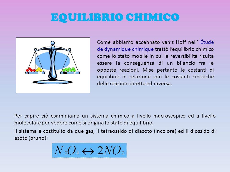 EQUILIBRIO CHIMICO Come abbiamo accennato vant Hoff nell Étude de dynamique chimique trattò lequilibrio chimico come lo stato mobile in cui la reversi