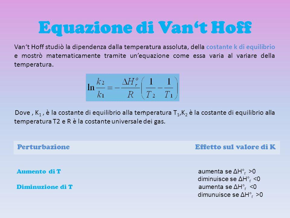 Equazione di Vant Hoff Vant Hoff studiò la dipendenza dalla temperatura assoluta, della costante k di equilibrio e mostrò matematicamente tramite uneq