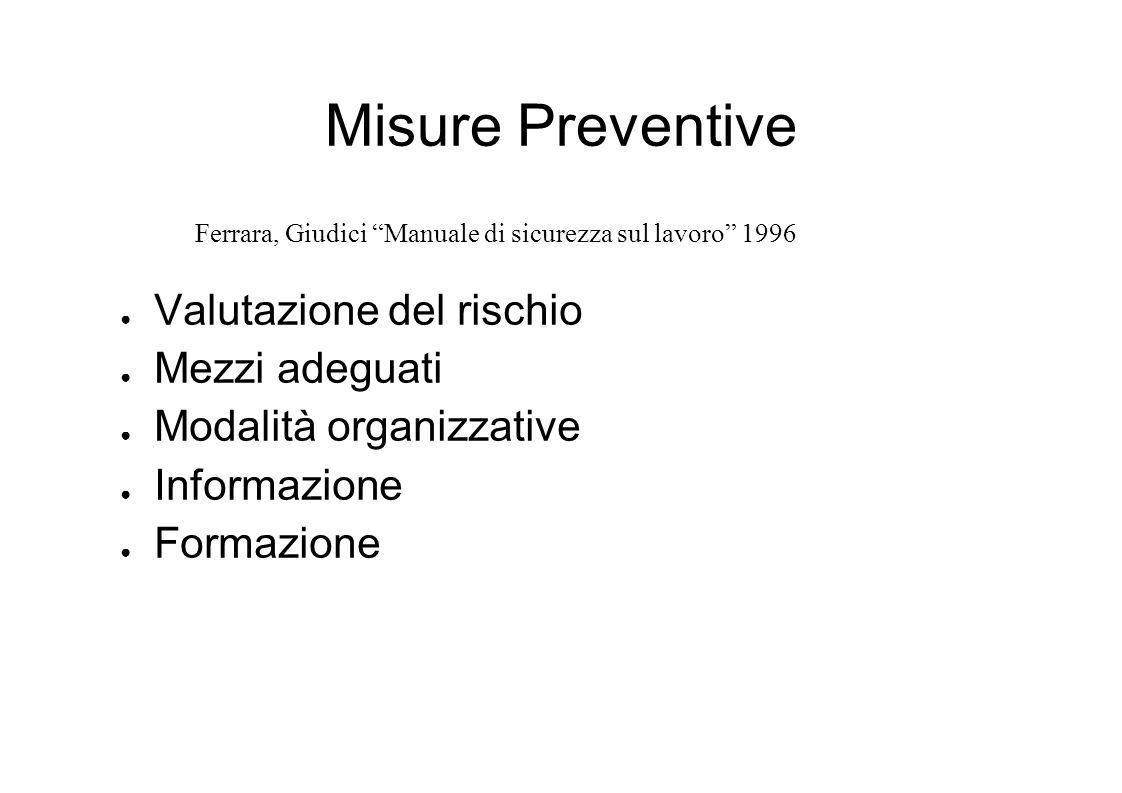 Misure Preventive Valutazione del rischio Mezzi adeguati Modalità organizzative Informazione Formazione Ferrara, Giudici Manuale di sicurezza sul lavoro 1996