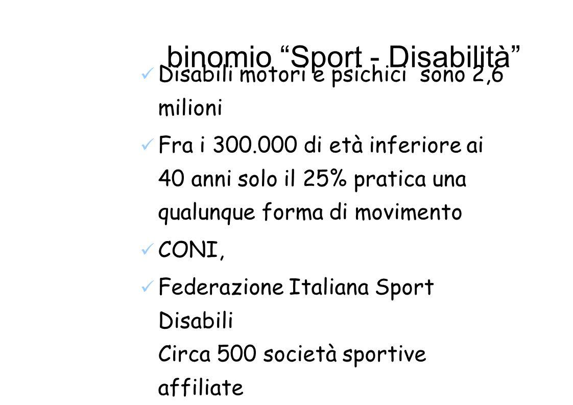 binomio Sport - Disabilità Disabili motori e psichici sono 2,6 milioni Fra i 300.000 di età inferiore ai 40 anni solo il 25% pratica una qualunque forma di movimento CONI, Federazione Italiana Sport Disabili Circa 500 società sportive affiliate