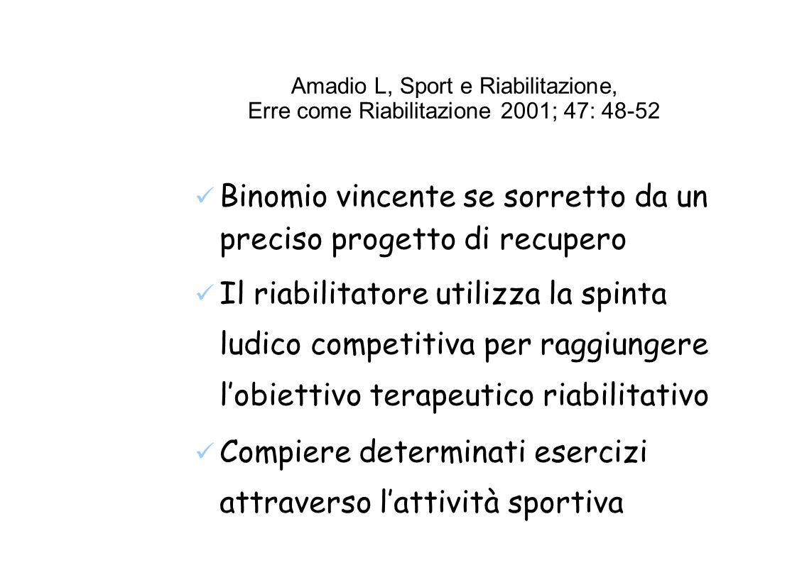 Amadio L, Sport e Riabilitazione, Erre come Riabilitazione 2001; 47: 48-52 Binomio vincente se sorretto da un preciso progetto di recupero Il riabilitatore utilizza la spinta ludico competitiva per raggiungere lobiettivo terapeutico riabilitativo Compiere determinati esercizi attraverso lattività sportiva