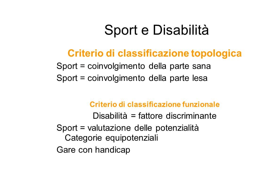 Criterio di classificazione topologica Sport = coinvolgimento della parte sana Sport = coinvolgimento della parte lesa Criterio di classificazione funzionale Disabilità = fattore discriminante Sport = valutazione delle potenzialità Categorie equipotenziali Gare con handicap