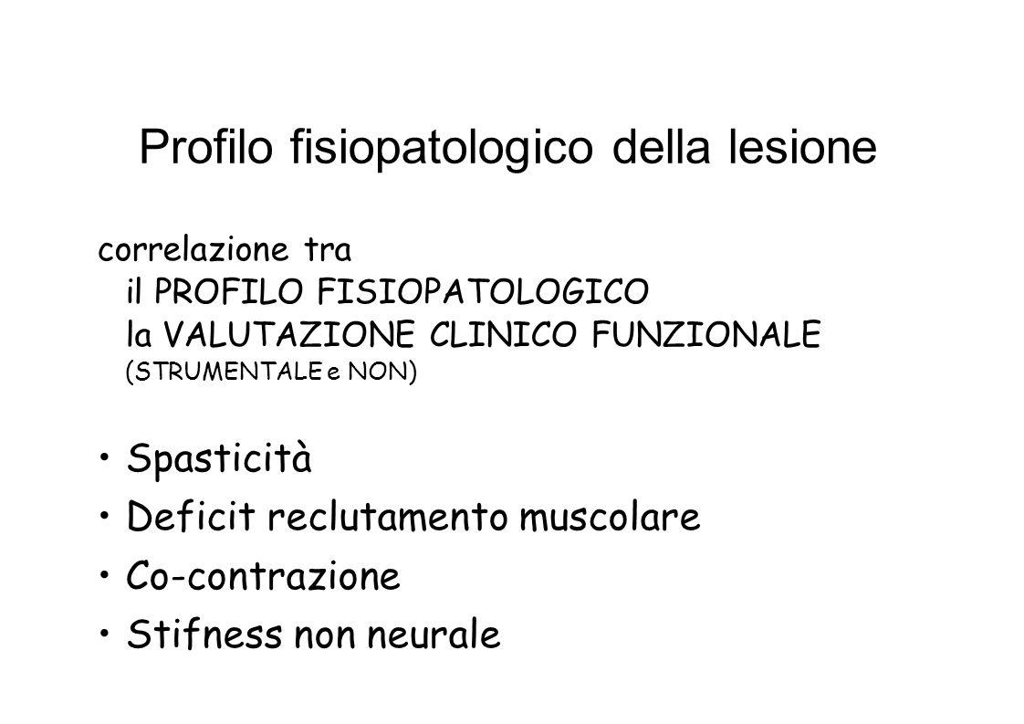 Profilo fisiopatologico della lesione correlazione tra il PROFILO FISIOPATOLOGICO la VALUTAZIONE CLINICO FUNZIONALE (STRUMENTALE e NON) Spasticità Deficit reclutamento muscolare Co-contrazione Stifness non neurale