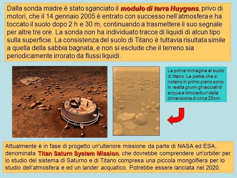Titan Saturn System Mission Attualmente è in fase di progetto un'ulteriore missione da parte di NASA ed ESA, denominata Titan Saturn System Mission, c
