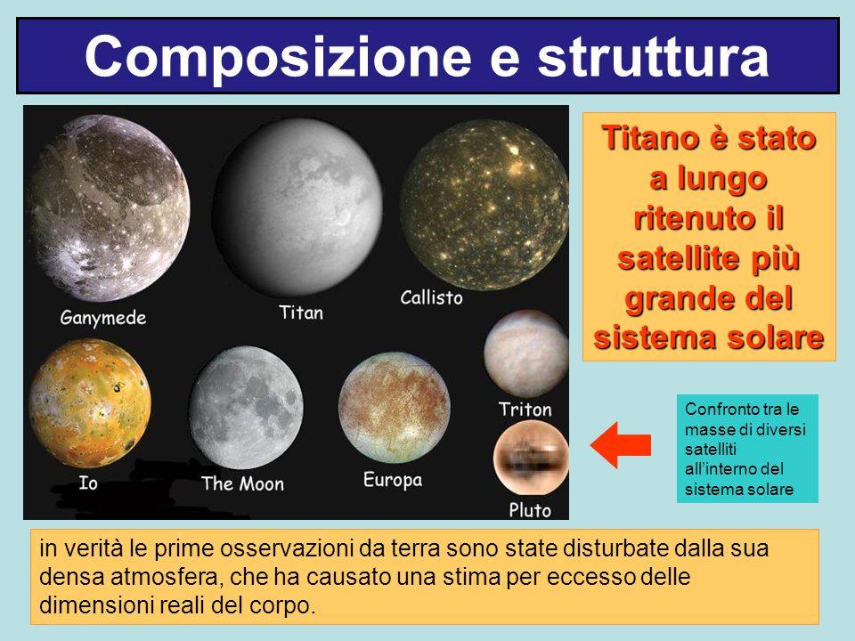 Composizione e struttura in verità le prime osservazioni da terra sono state disturbate dalla sua densa atmosfera, che ha causato una stima per eccess