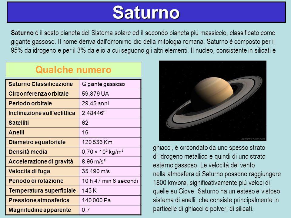 Saturno Saturno è il sesto pianeta del Sistema solare ed il secondo pianeta più massiccio, classificato come gigante gassoso. Il nome deriva dall'omon