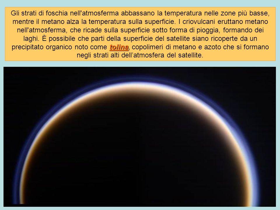 tolina Gli strati di foschia nell'atmosferma abbassano la temperatura nelle zone più basse, mentre il metano alza la temperatura sulla superficie. I c