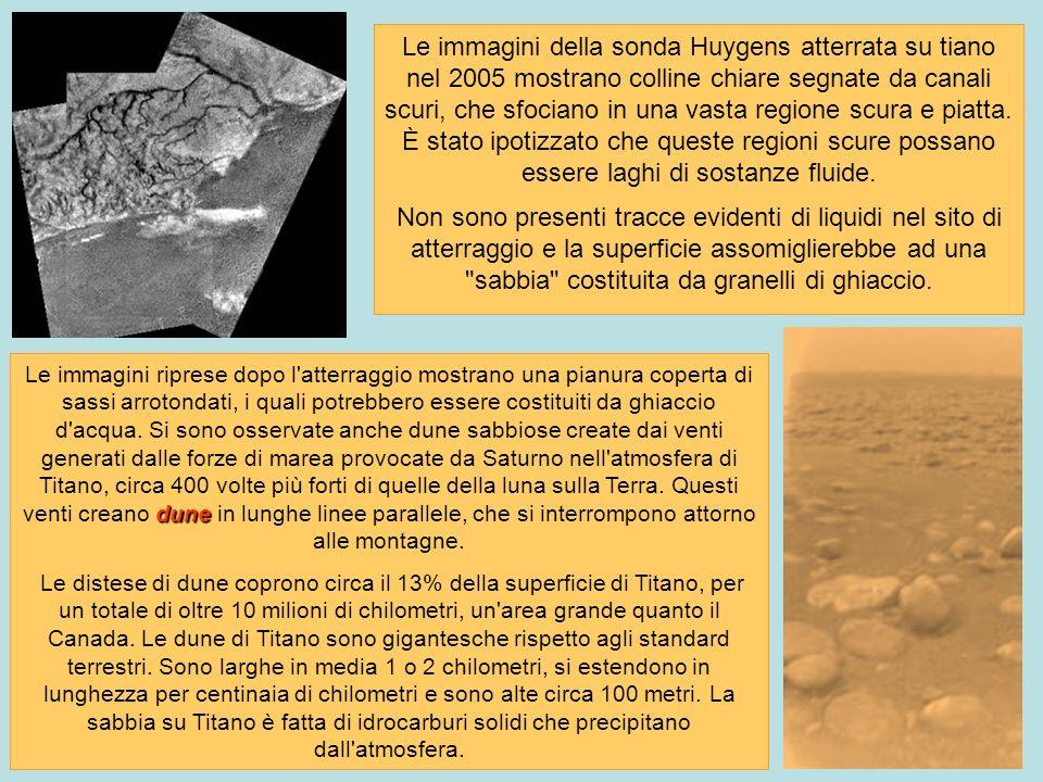 dune Le immagini riprese dopo l'atterraggio mostrano una pianura coperta di sassi arrotondati, i quali potrebbero essere costituiti da ghiaccio d'acqu