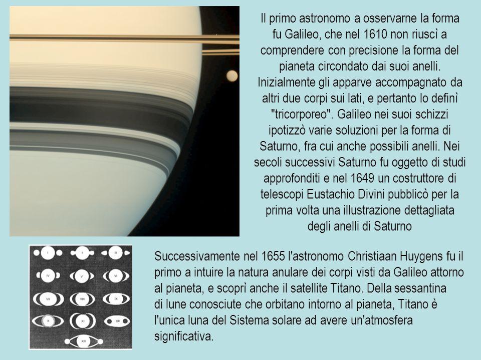 Il primo astronomo a osservarne la forma fu Galileo, che nel 1610 non riuscì a comprendere con precisione la forma del pianeta circondato dai suoi ane