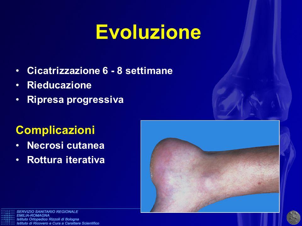 Evoluzione Cicatrizzazione 6 - 8 settimane Rieducazione Ripresa progressiva Complicazioni Necrosi cutanea Rottura iterativa