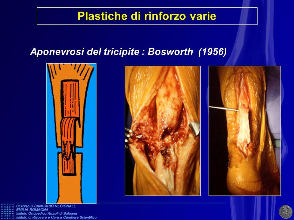 Aponevrosi del tricipite : Bosworth (1956) Plastiche di rinforzo varie