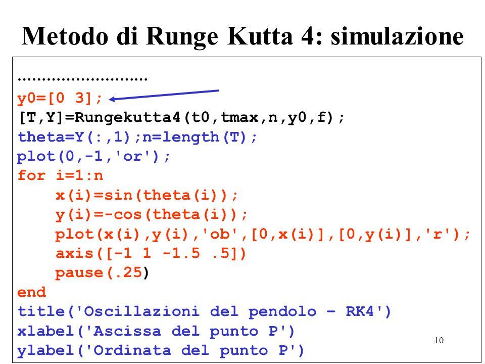 10 Metodo di Runge Kutta 4: simulazione ……………………… y0=[0 3]; [T,Y]=Rungekutta4(t0,tmax,n,y0,f); theta=Y(:,1);n=length(T); plot(0,-1,'or'); for i=1:n x(