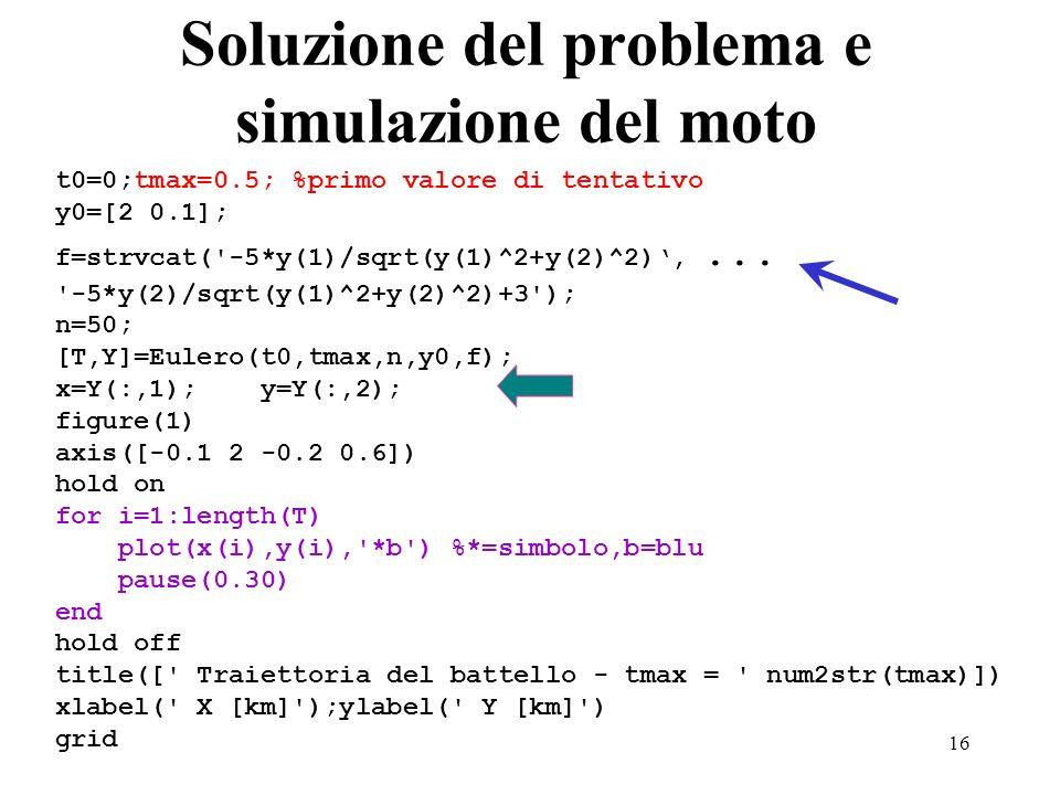 16 Soluzione del problema e simulazione del moto t0=0;tmax=0.5; %primo valore di tentativo y0=[2 0.1]; f=strvcat('-5*y(1)/sqrt(y(1)^2+y(2)^2),... '-5*