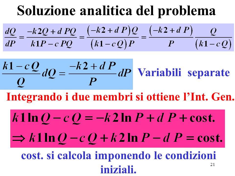 21 Soluzione analitica del problema Integrando i due membri si ottiene lInt. Gen. cost. si calcola imponendo le condizioni iniziali. Variabili separat