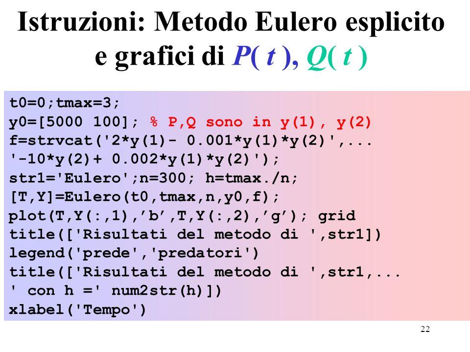 22 Istruzioni: Metodo Eulero esplicito e grafici di P( t ), Q( t ) t0=0;tmax=3; y0=[5000 100]; % P,Q sono in y(1), y(2) f=strvcat('2*y(1)- 0.001*y(1)*