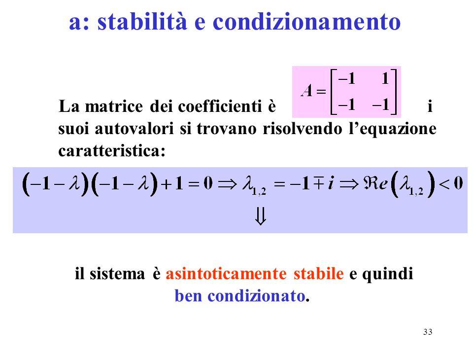 33 a: stabilità e condizionamento La matrice dei coefficienti è i suoi autovalori si trovano risolvendo lequazione caratteristica: il sistema è asinto
