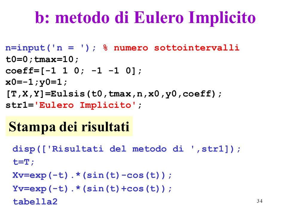 34 n=input('n = '); % numero sottointervalli t0=0;tmax=10; coeff=[-1 1 0; -1 -1 0]; x0=-1;y0=1; [T,X,Y]=Eulsis(t0,tmax,n,x0,y0,coeff); str1='Eulero Im
