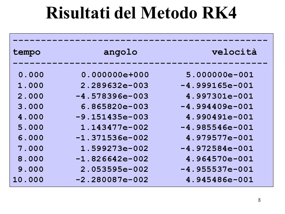 19 Risultati con tmax=0.65 T X Y 0.000 2.000000e+000 1.000000e-001 0.013 1.935081e+000 1.357541e-001 0.026 1.870240e+000 1.702052e-001 0.039 1.805508e+000 2.033141e-001 0.052 1.740916e+000 2.350406e-001.........