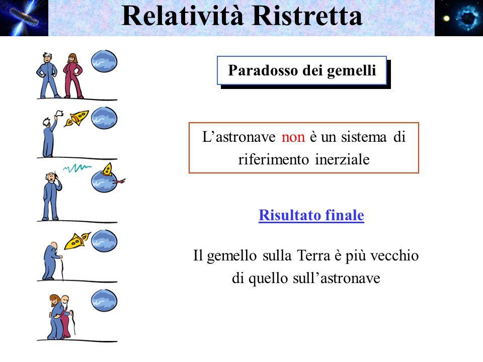 Paradosso dei gemelli Relatività Ristretta Lastronave non è un sistema di riferimento inerziale Risultato finale Il gemello sulla Terra è più vecchio