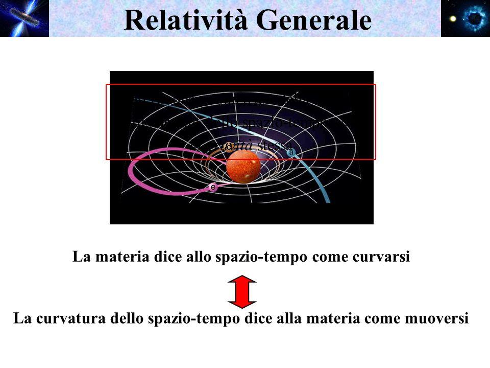 Relatività Generale La materia dice allo spazio-tempo come curvarsi La curvatura dello spazio-tempo dice alla materia come muoversi Descrizione geomet