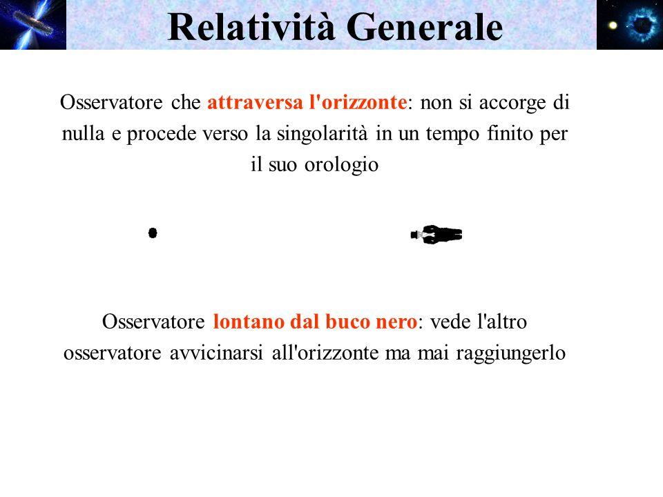 Relatività Generale Osservatore che attraversa l'orizzonte: non si accorge di nulla e procede verso la singolarità in un tempo finito per il suo orolo