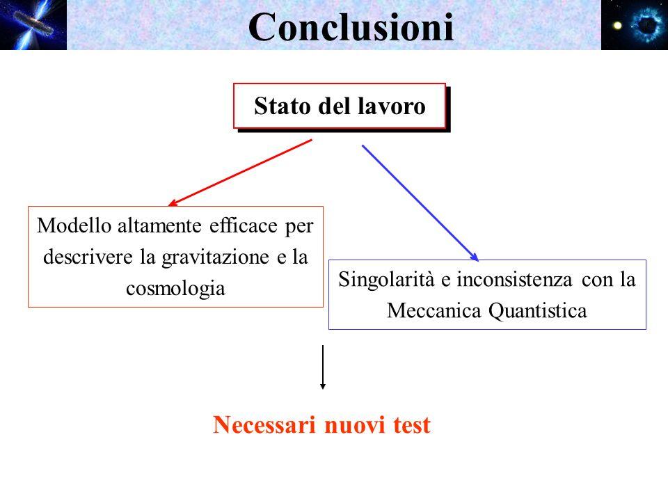Conclusioni Stato del lavoro Modello altamente efficace per descrivere la gravitazione e la cosmologia Singolarità e inconsistenza con la Meccanica Qu
