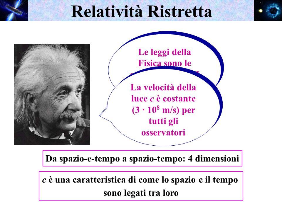 Le leggi della Fisica sono le stesse per TUTTI gli osservatori INERZIALI La velocità della luce c è costante (3 · 10 8 m/s) per tutti gli osservatori