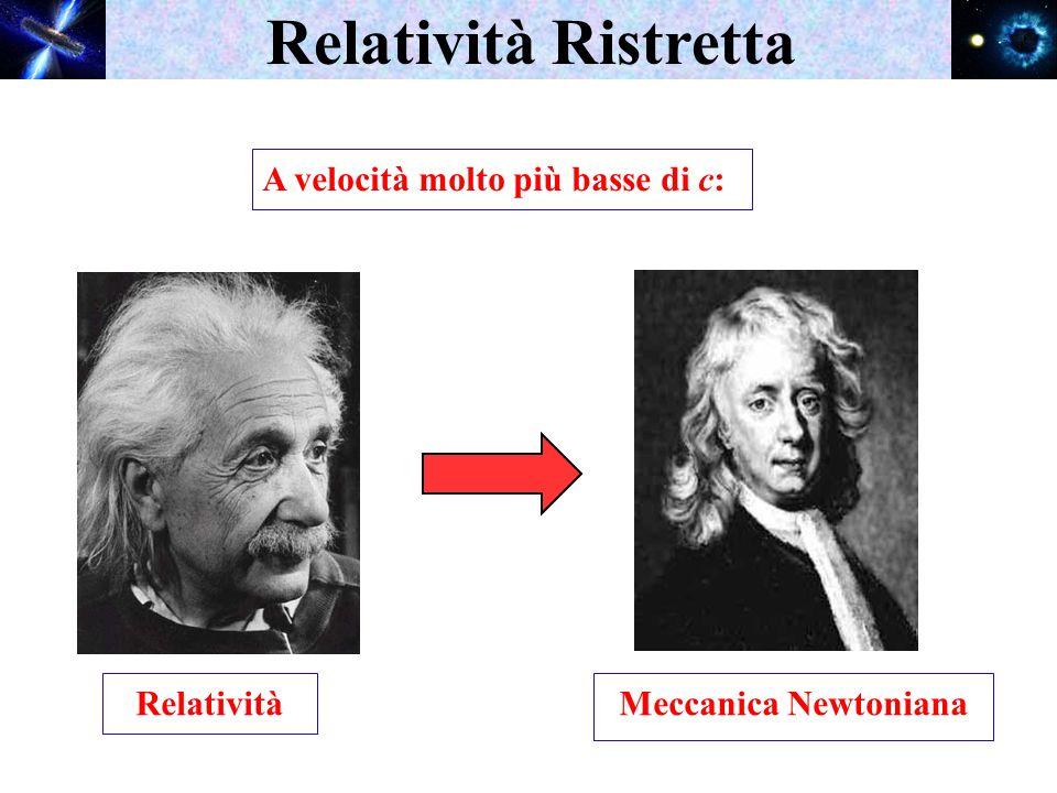 Relatività Ristretta A velocità molto più basse di c: RelativitàMeccanica Newtoniana